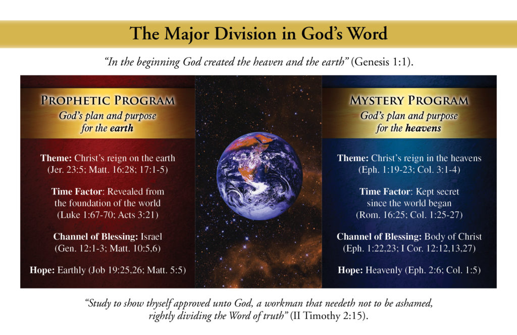 The Major Division in God's Word
