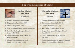 The Two Ministries  of Christ